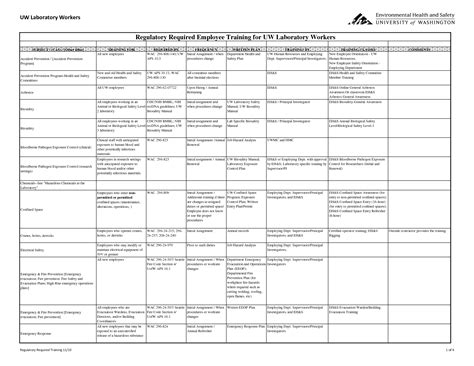 28 images of new staff training schedule template infovia net