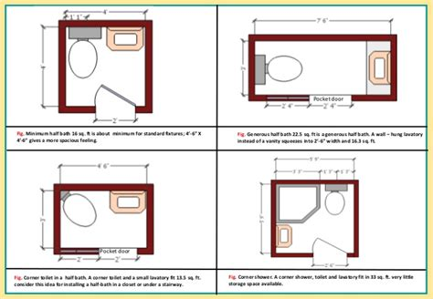 minimum bathroom dimensions rules of good bathroom design from the national kitchen