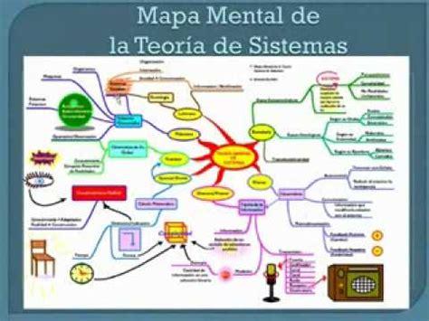 imagenes de mapas mentales mapas mentales usando mindomo flv youtube