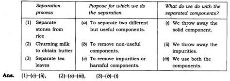 One Grain Of Rice Worksheet Answers by 100 Evaporation Worksheets Grade 5 Phase Change Evaporation Condensation Freezing Melting