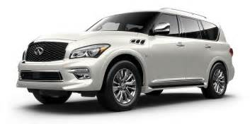 Infiniti Compact Suv 2015 Suv And Truck Autos Post