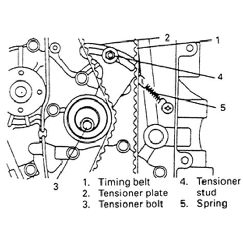 1998 suzuki sidekick door serpentine belt and tensioner repair service manual 1998 suzuki sidekick door serpentine belt and tensioner repair service manual