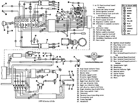 wiring diagram for harley davidson radio wiring