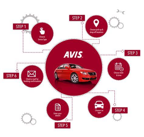 Car Rental Types Avis by Guide To Renting Avis Best Car Rental Philippines Self