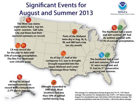 august 2013 j w news national climate report august 2013 state of the