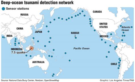 tsunami  indonesia shows blind spots  global warning