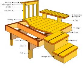 Balcony Railing Table Deck Parts Deck Pinterest Decking