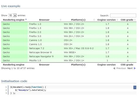 table jquery powerful jquery table manipulation plugin datatables