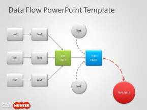 flow diagram template powerpoint free data flow powerpoint template