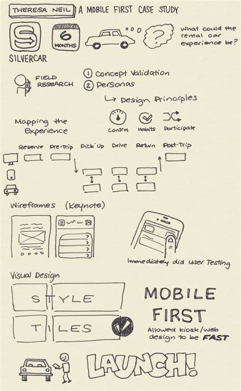 tips and tutorials ux blog balsamiq mobile ux blog balsamiq