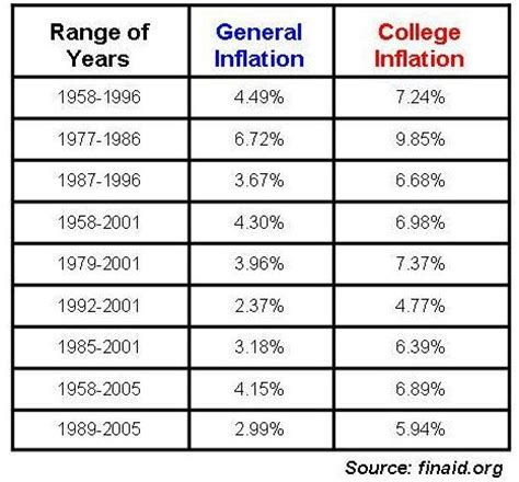 college saving misconceptions « rusch financial
