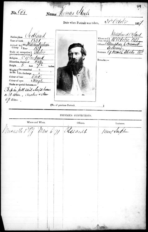 Nsw Birth Records State Archives And Records Nsw