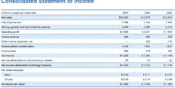 financial statements templates for excel financial