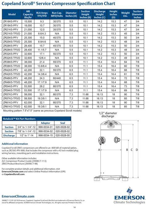 bitzer compressor wiring diagram 32 wiring diagram