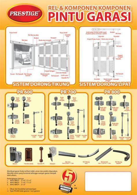 Jual Rockwool Jember jual rel komponen komponen pintu garasi harga murah
