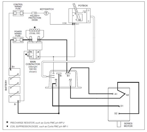 club car forward switch wiring diagram 46 wiring