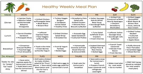 weight loss 7 day meal plan complete 7 days meal plan 7 cardio exercises for weight