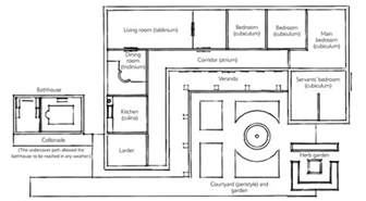 Modern Roman Villa Floor Plan by Stunning Roman Villa House Plans Ideas Best Image 3d