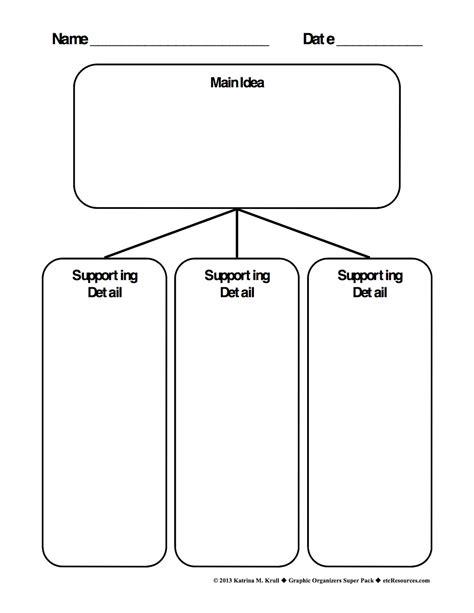 idea organizer ms bakamis 3rd grade class main ideas supportive details