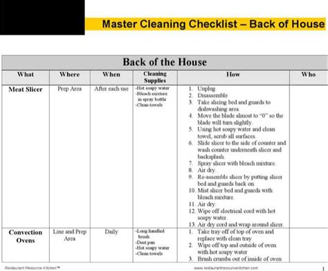 Master Cleaning Schedule Template Download Free Master Cleaning Schedule Template