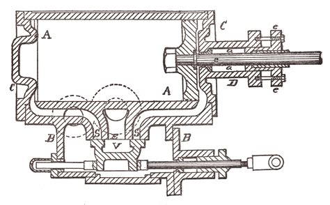 steam engine cylinder diagram motor steam engine diagram 1908 of a cylinder on motor