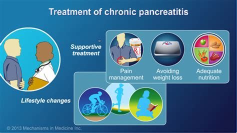 pancreatitis treatment at home management and treatment of chronic pancreatitis