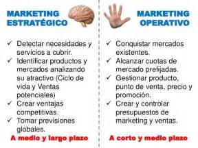 modelo de un plan de marketing estrategico plan de marketing