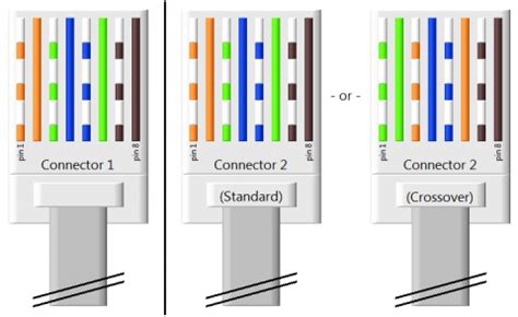 image gallery network cable standards