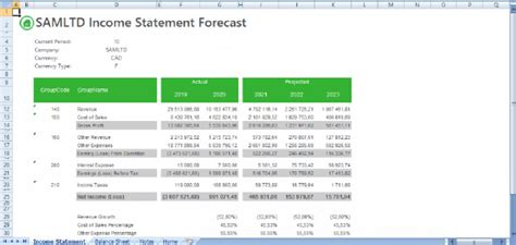 sle income statement template forecasted income statement template 28 images