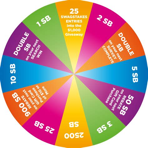 Spin The Wheel To Win Money - swagbucks com spin win spin the wheel to win sb and other awards