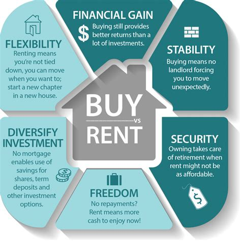rent a house to buy better to buy or rent a house 28 images is it better to rent or buy your own home