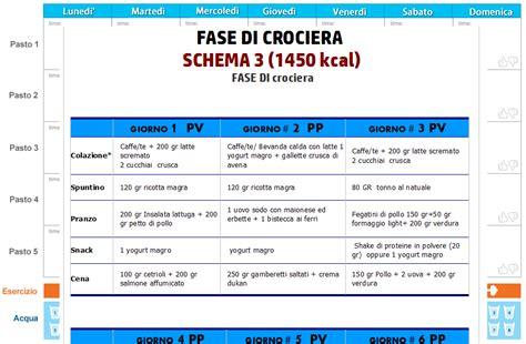 dieta dukan fase crociera alimenti 187 dieta dukan menu