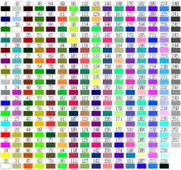 fiber color code 12 pair fiber color code 12 wiring diagram free