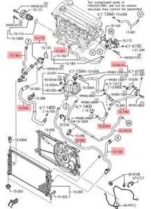 2004 mazda 3 wiring diagram stereo 2004 wiring diagram exles