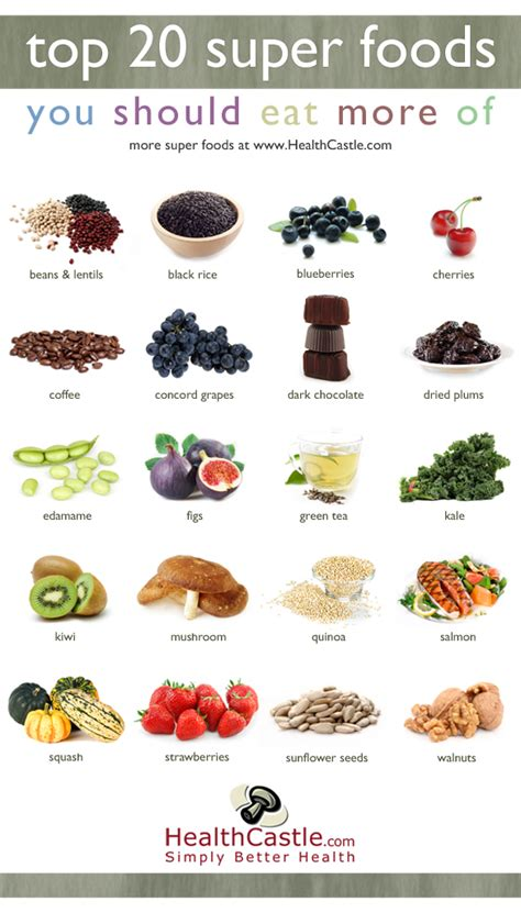 Superfood Detox Diet Plan by The Top 20 Superfoods Cleanse And Detox
