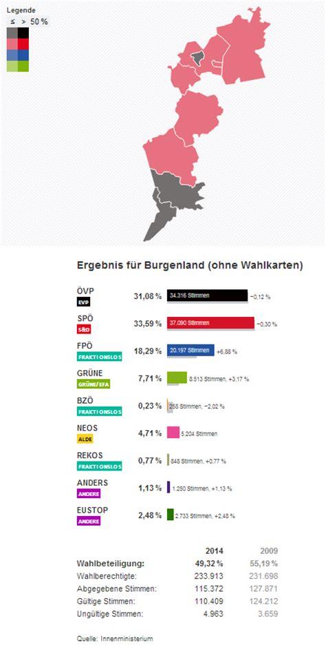 grüne karte für polen burgenland europawahl 2014 wahlergebnisse