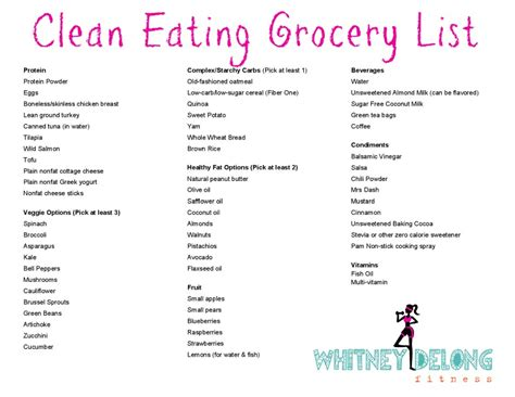 Printable Clean Eating Shopping List | clean eating grocery list printable whitney delong