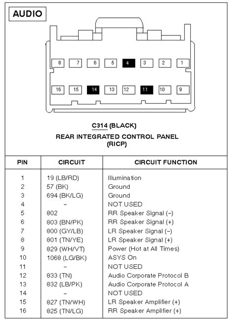 2001 ford expedition stereo wiring diagram 2002 ford