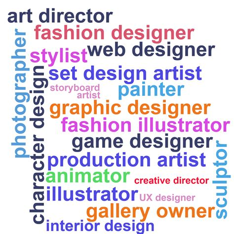 layout artist hiring pangasinan artistryjobs com expires now available with 8x appraisal