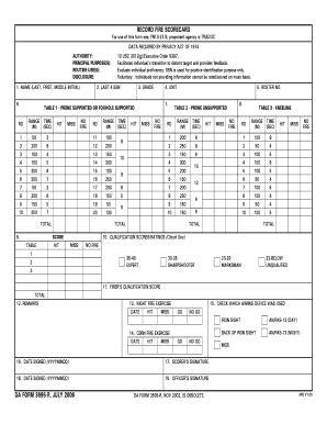 2006 form da 3595 r fill online, printable, fillable