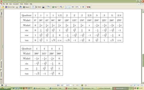sinus cosinus tabelle sinus kosinus und tangenswerte bel winkel