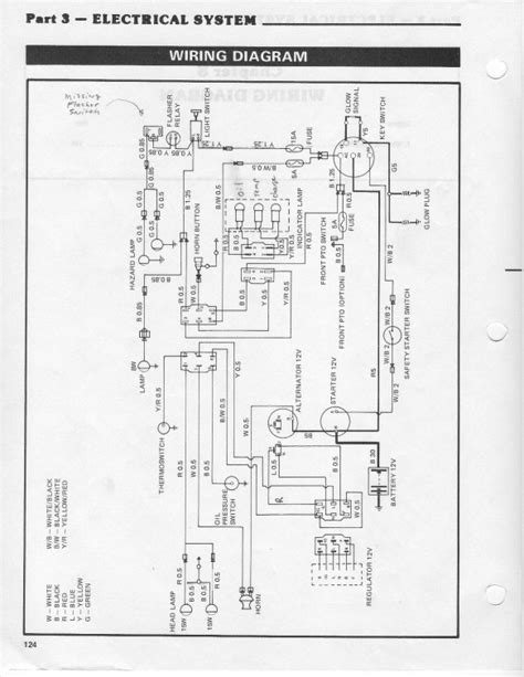 wiring diagram for ford 3000 tractor readingrat net
