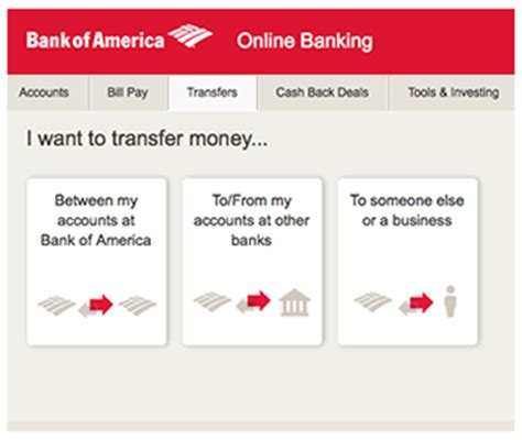 How To Make A Money Transfer Online - online banking from bank of america enroll online today
