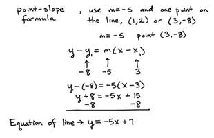 how to find the equation of a line