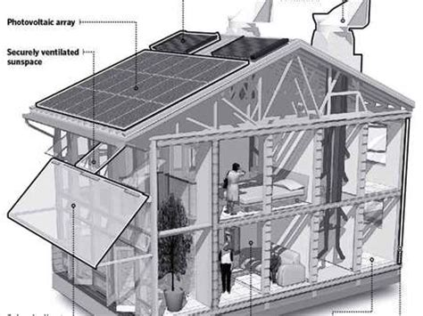 small eco house plans modern 3 bedroom house modern house design in philippines home blueprints with cost