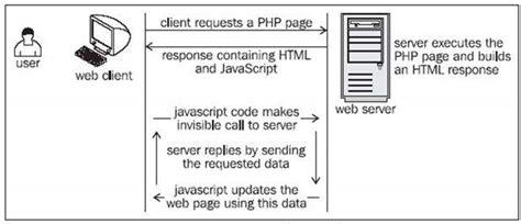javascript format date no time скачать javascript invisible бесплатно