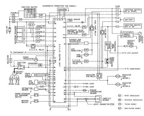 sr20 wiring diagram efcaviation