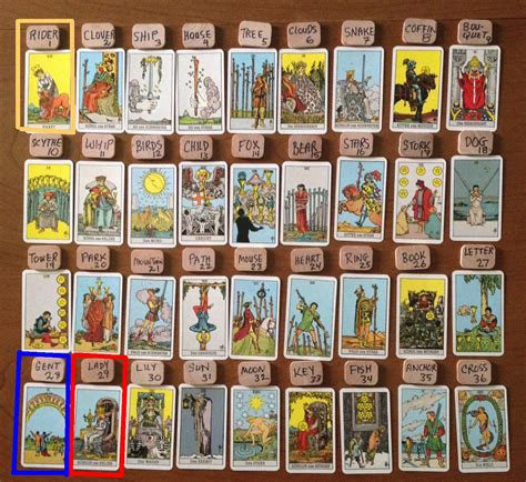 tarot cards you tried to read the tarot in the lenormand