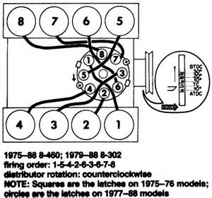 Ford 289 Firing Order Firing Order Ford Truck Enthusiasts Forums