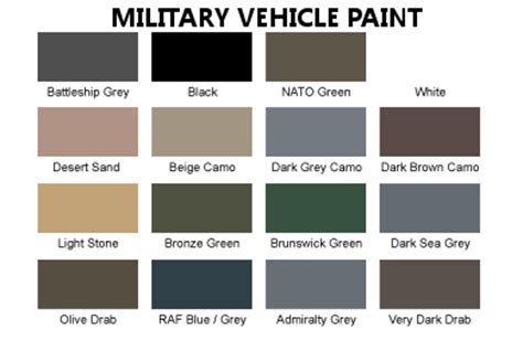 Military Vehicle Paint Colour Card   www.paints4trade.com